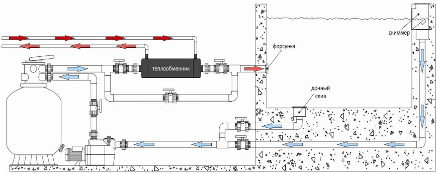 Расчет теплообменников бассейна Кожухотрубный испаритель ONDA SSE 36.101.2400 Жуковский