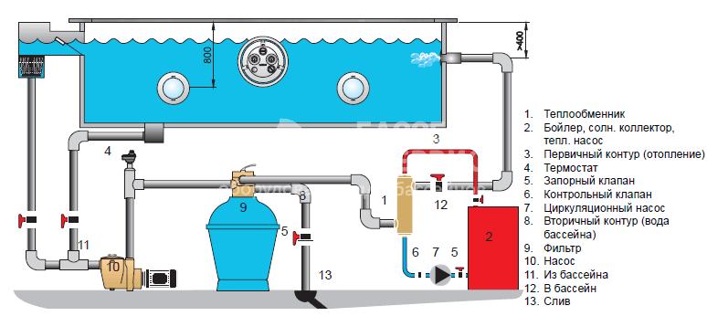 Схема монтажа теплообменника pahlen теплообменника подтвержденной 6 летней гарантией 10 летними гарантийными обязательствами