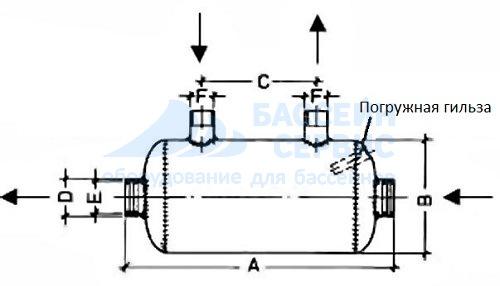 Теплообменники для qwt Оборудование для промывки пластинчатых теплообменников Pump Eliminate 47 Automatic v4v Уфа