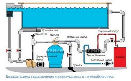 Теплообменник контур нагрев газовый теплообменник своими руками