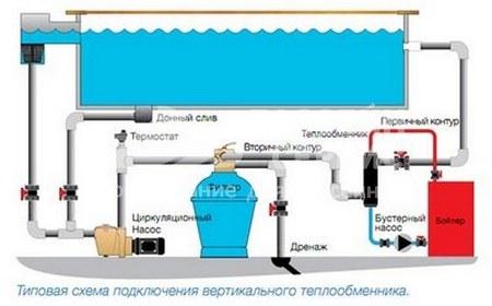Расчет теплообменника для бассейна в режиме циркуляции Уплотнения теплообменника Alfa Laval TL35-BFD Самара